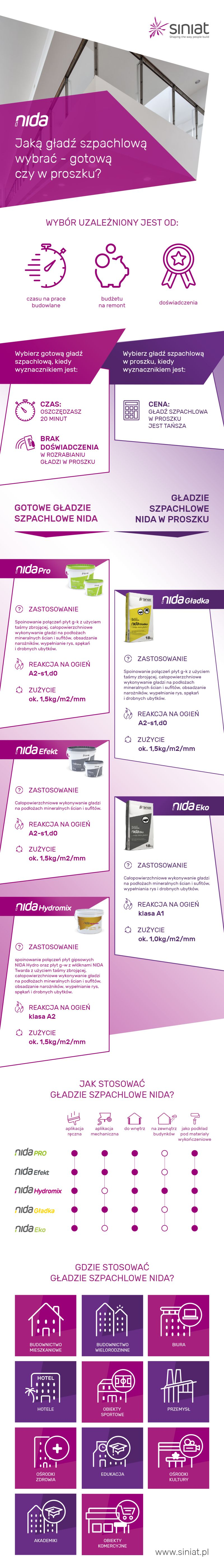 siniat_infografika